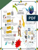 Infografía_sebastian Canul Yah