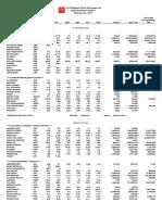 stockQuotes_02252014