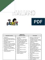 CURRICOLO_2010-2011[2] pdf