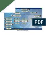 Stuktur Organisasi Proyek.docx