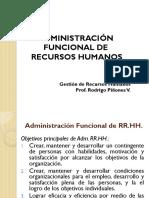 Administracion Funcional de RRHH