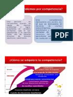 Elaboracion Programacion Curricular Enfoque Competencias