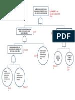 Diagrama Fta c