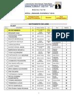 Rezultate Concurs Elenescu 2016.pdf