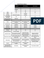 Model Review Matrix