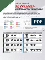 Panasonic Battery Compatibility En