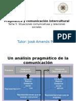 Situaciones Comunicativas y Relaciones Sociales