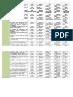 Aspectos de Análisis Organizacional (VF)