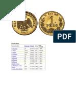 Un Peso Oro