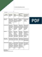 stage 2 oral presentation pdf