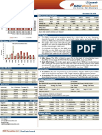 Premarket DailyDerivative IDirect 30.11.16