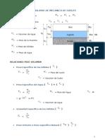Formulario de Mecanica de Suelos