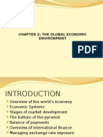 Global marketing- Chapter 02