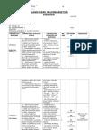 Planificare Clasa Pregatitoare 2016-2017