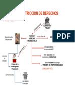 01 - Nuevocdigoprocesalpenal (154-218) - 329pag