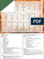 cycle menu pdf