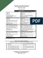 curriculum guides - college of business   economics