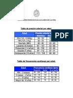 VARIACIONES FISIOLÓGICAS A LO LARGO DE LA VIDA