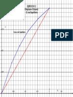 Grafico Heptano-Octano