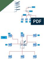 rayza diagramas