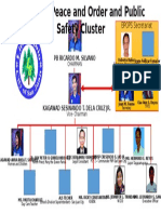 little baguio Barangay Peace and Order & Public Safety committee