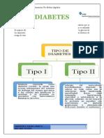 La Diabetes Mellitus o Diabetes
