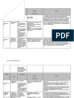 finalebp paper part 2 tables