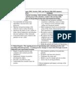 Enk 0804 Curley Nurse Characteristics