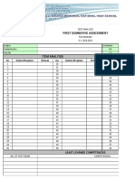 Test Analysis Report Shs Fontanares