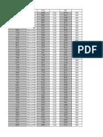 Rezidentiat 2016 Excel 2003