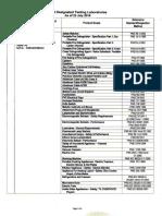 BPS Designated Testing Laboratories