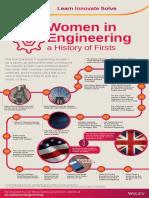 {86efb40c Fcae 4375 b27e a9c954967ddd} Infographic Women