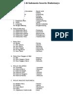 35 Provinsi Di Indonesia Beserta Ibukotanya
