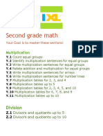 I.X.L Reference Page Multiplication