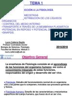 Tema1 Introduccion Fisiologia Humana