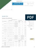 A36-Comparaison.pdf
