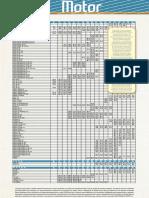 Precios Usados Nacionales 5 Oct 2016.pdf