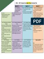 Curriculum Map Math 7+ 16-17
