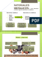 Resistencia de materiales Materiales metalicos y de construccion.pptx