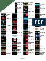 Grila Upc Programe Tv
