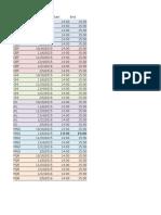 4PAHPISP Carousel Timetable (Revised)