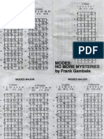 Frank Gambale Modes - No More Mystery Pdf