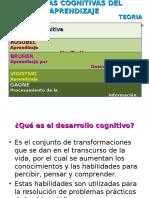 Piaget , Ausubel y Vigotski Teorías Cognitivas de Aprendizaje