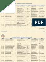 Listado de Traductores Públicos Juramentados_INGLES