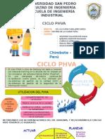 ciclo-phva