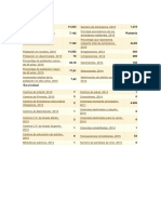 Población INE