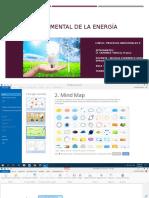 Mapa Mental Del Energia
