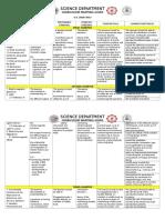 grade 10 curriculum map