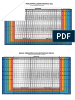 loadtable.pdf