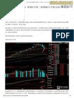 20150508【柯中】本周收盘收益3.39% 看我5月第二周策略与个股分析(1).pdf